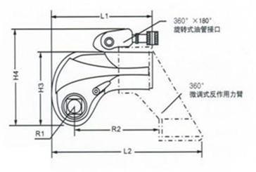 mxta系列驱动型液压扭矩扳手
